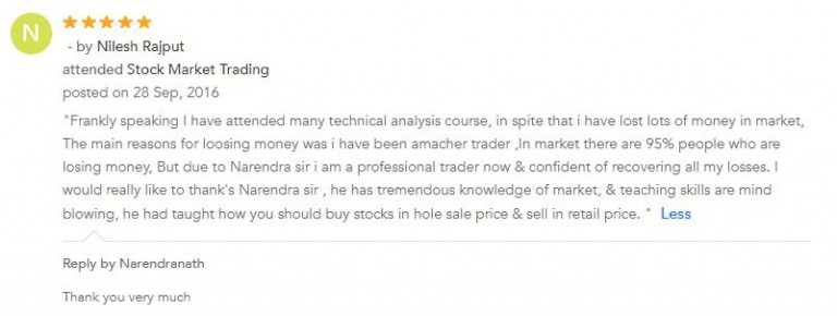 share market technical analysis course delhi